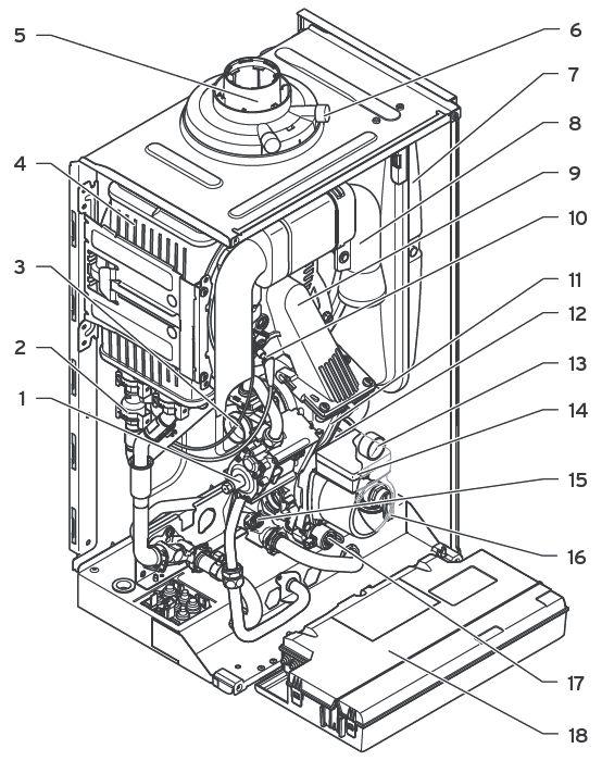 Конструкция котла Vaillant ecoTEC plus VU INT IV 346/5-5 H