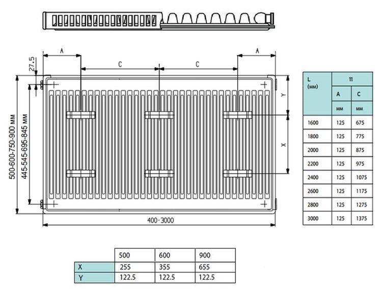 Габариты стального панельного радиатора Vaillant K-11-500-2000