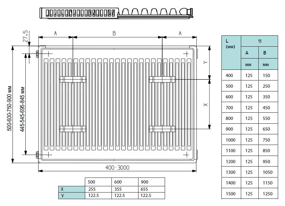 Габариты стального панельного радиатора Vaillant K-11-500-1100