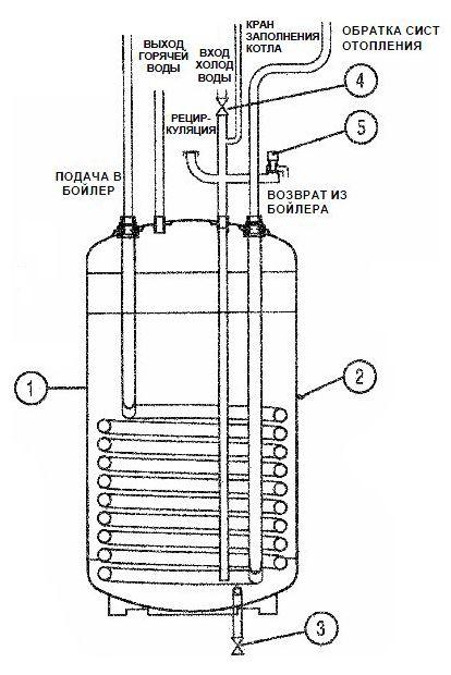 Функциональная схема бойлера Baxi Combi 80L