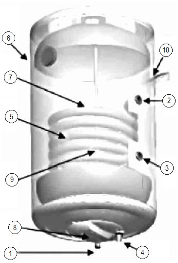 Функциональная схема водонагревателя Baxi EVN V 580 TD