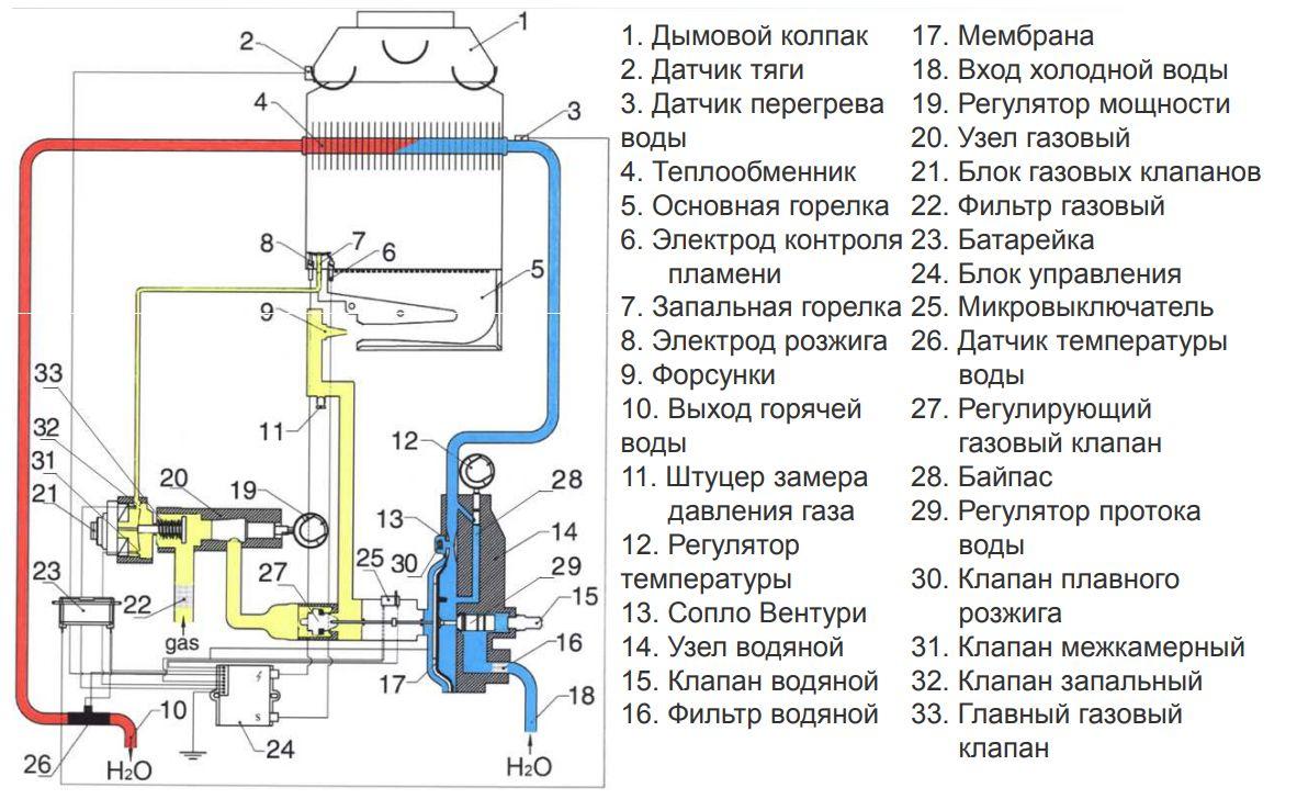 Функциональная схема водонагревателя Baxi SIG-2 14i