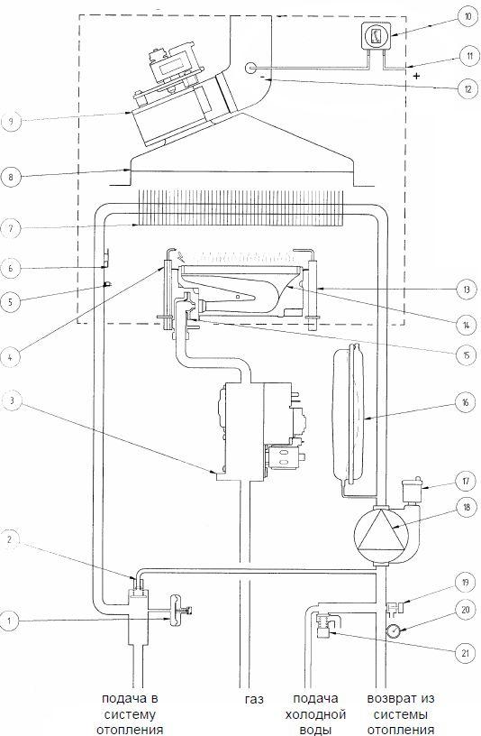 Функциональная схема котла Baxi ECO-3 Compact 1.240 Fi
