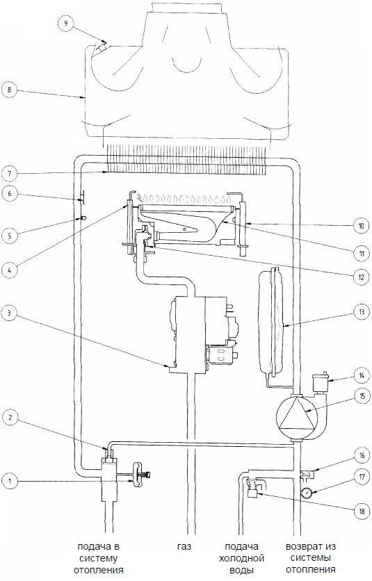 Функциональная схема котла Baxi ECO-3 Compact 1.140 i
