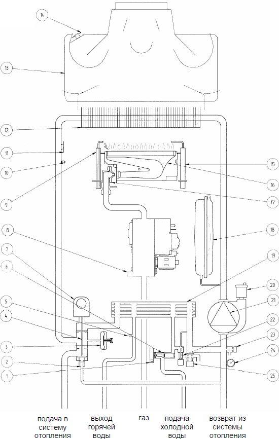 Функциональная схема котла Baxi ECO-3 Compact 240 i