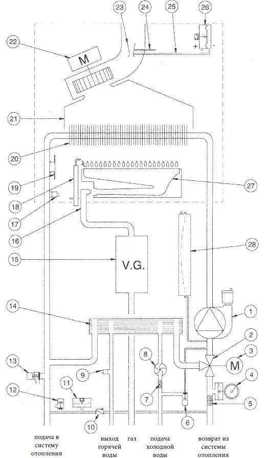 Функциональная схема котла Baxi ECO-4s 10 F