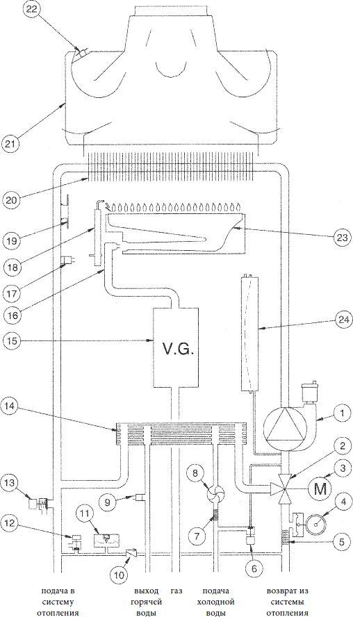 Функциональная схема котла Baxi ECO-4s  24