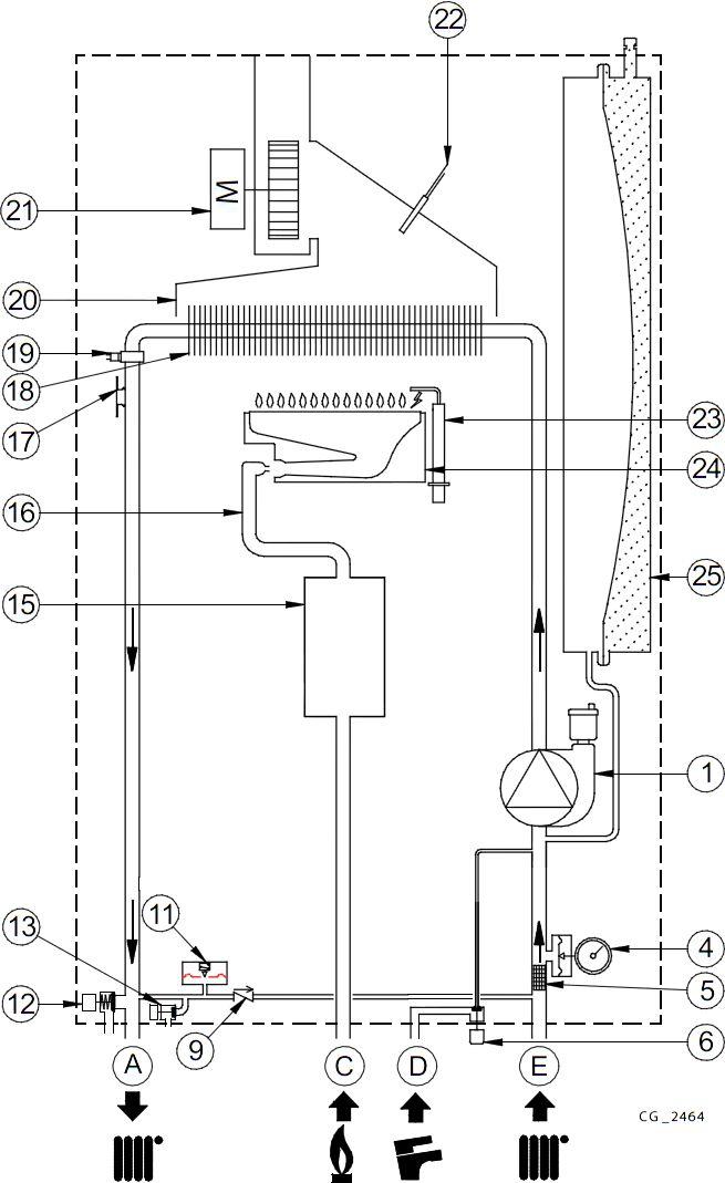Функциональная схема котла Baxi ECO-5 Compact 1.14F