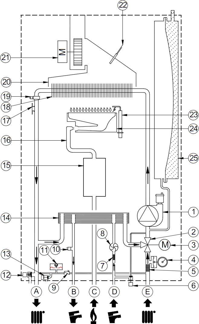 Функциональная схема котла Baxi ECO-5 Compact 14F