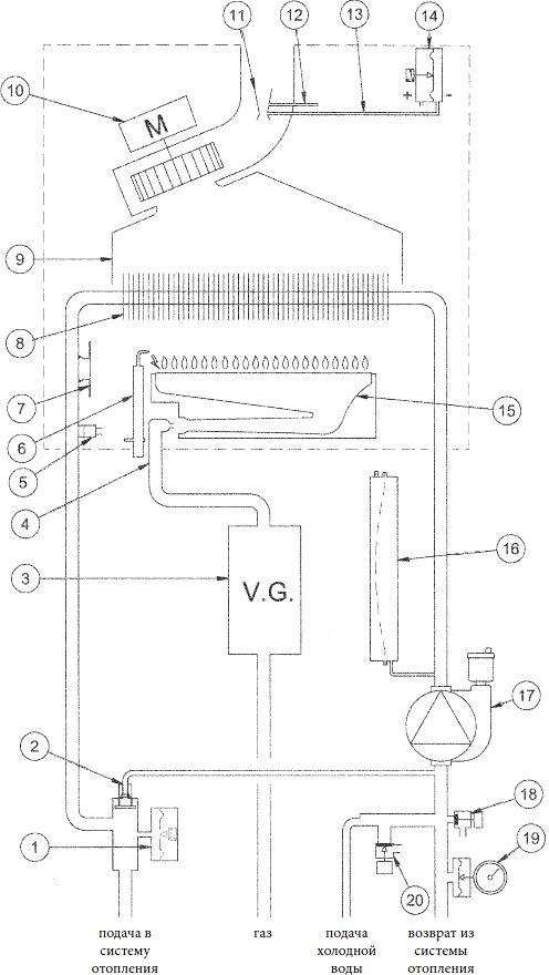 Функциональная схема котла Baxi ECO Four 1.14F