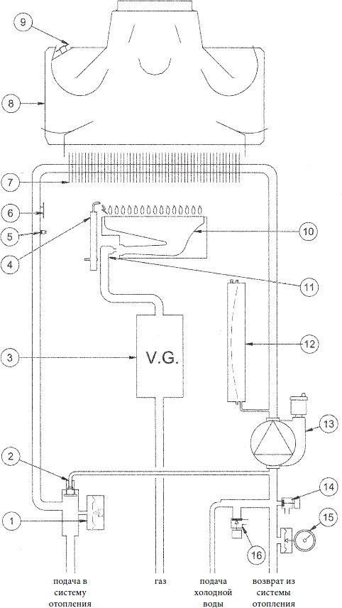 Функциональная схема котла Baxi ECO Four 1.24