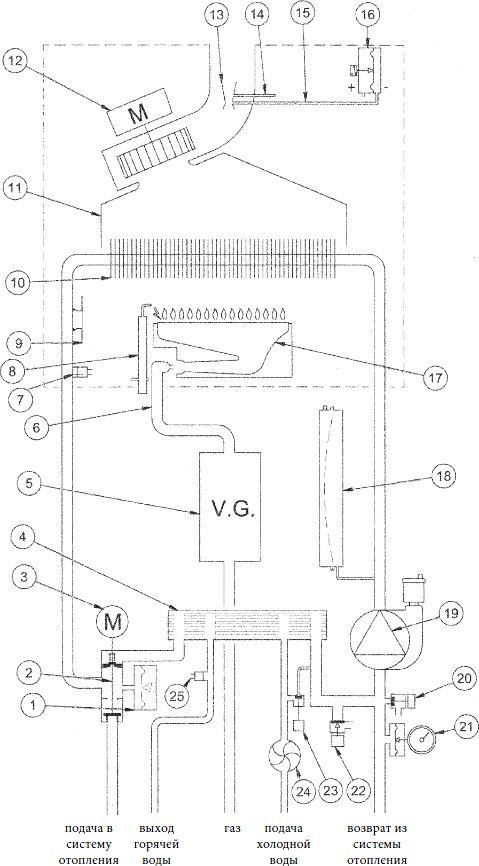 Функциональная схема котла Baxi ECO Four 24F