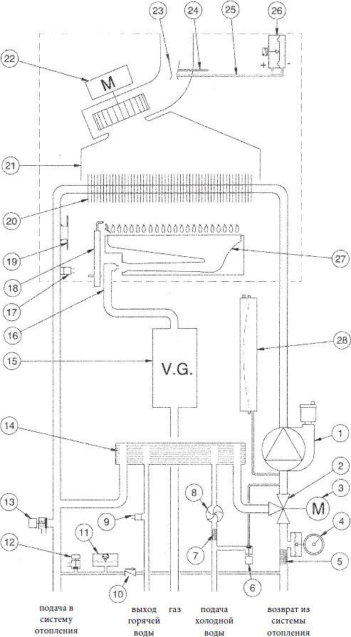 Функциональная схема котла Baxi ECO Home 24F
