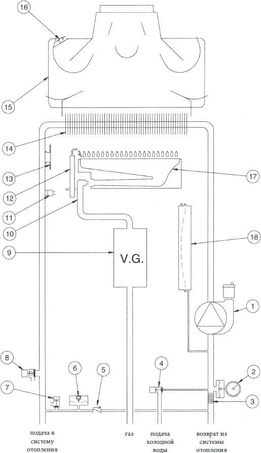 Функциональная схема котла Baxi Fourtech 1.14