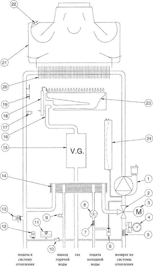 Функциональная схема котла Baxi Fourtech 24