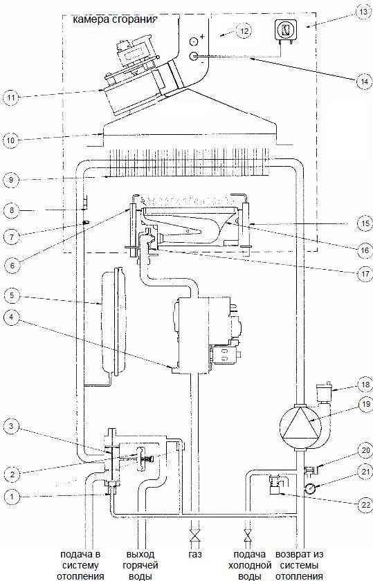 Функциональная схема котла Baxi LUNA-3 1.310 Fi