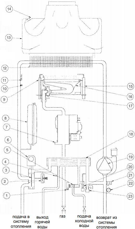 Функциональная схема котла Baxi LUNA-3 240 i