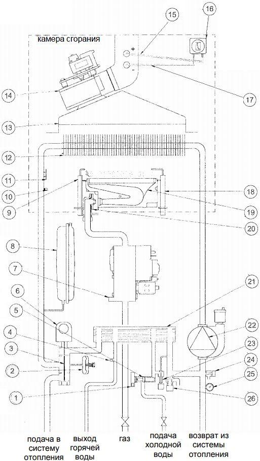 Функциональная схема котла Baxi LUNA-3 310 Fi