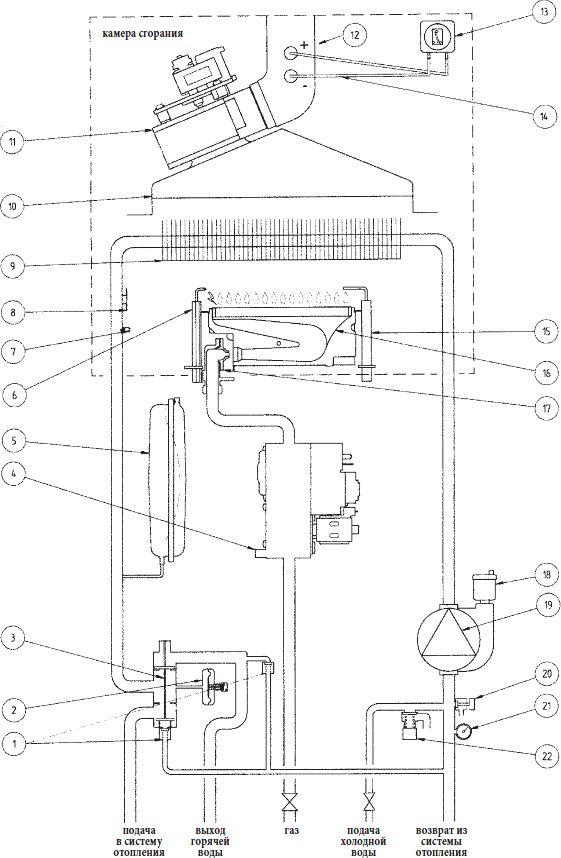 Функциональная схема котла Baxi LUNA-3 Comfort 240 Fi