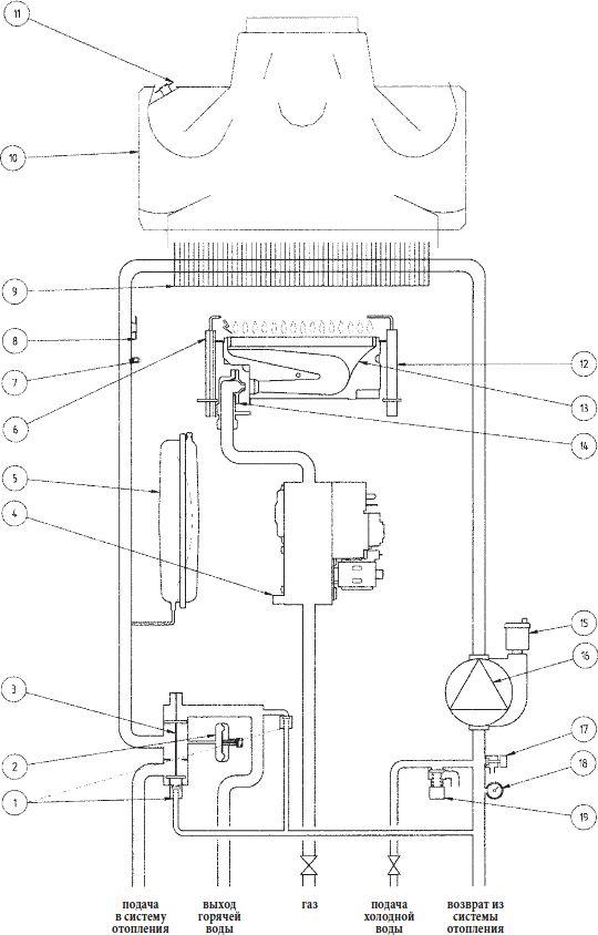 Функциональная схема котла Baxi LUNA-3 Comfort 1.240 i