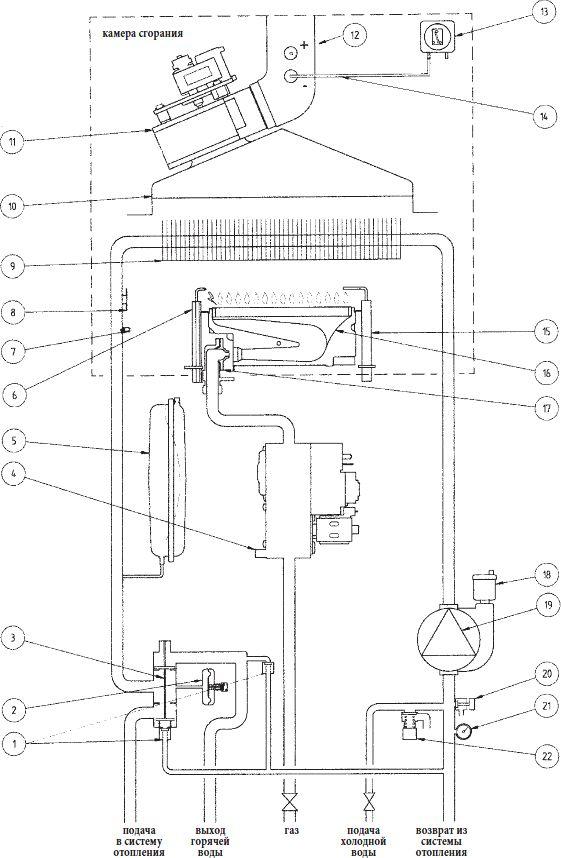 Функциональная схема котла Baxi LUNA-3 Comfort AIR 310 Fi