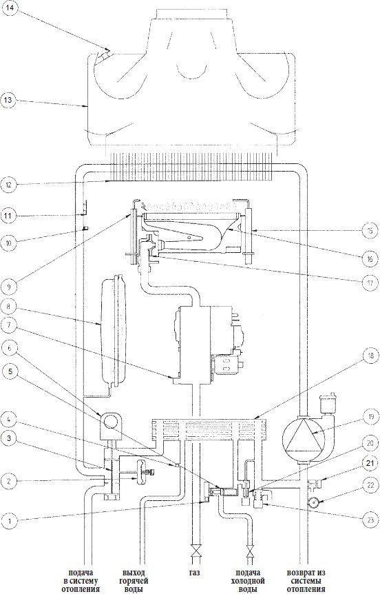 Функциональная схема котла Baxi LUNA-3 Comfort 240 i