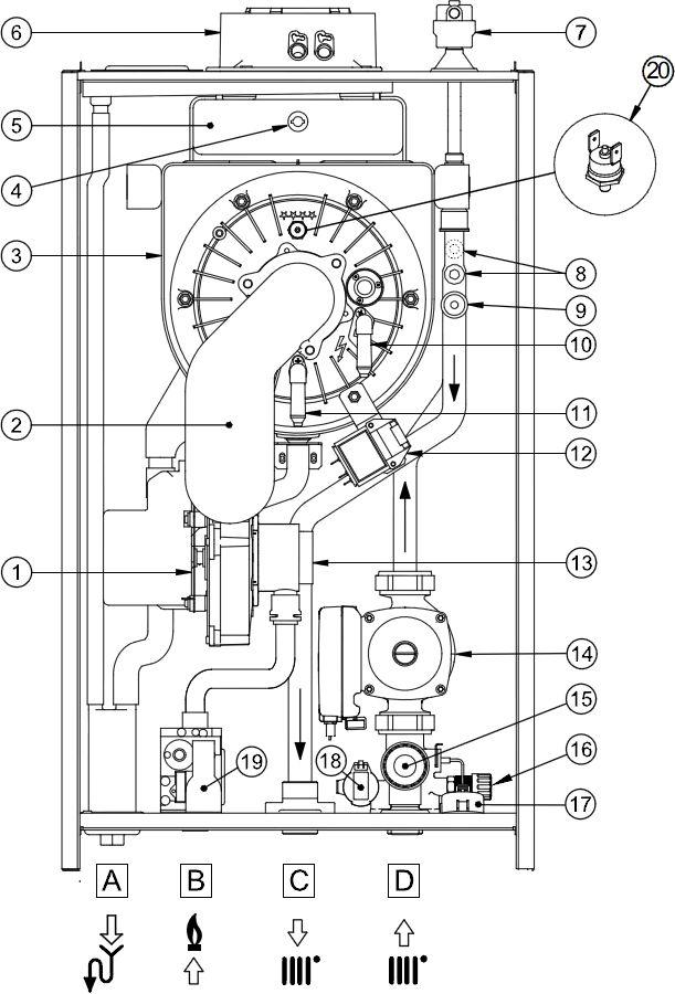 Функциональная схема котла Baxi LUNA Duo-tec MP 1.70