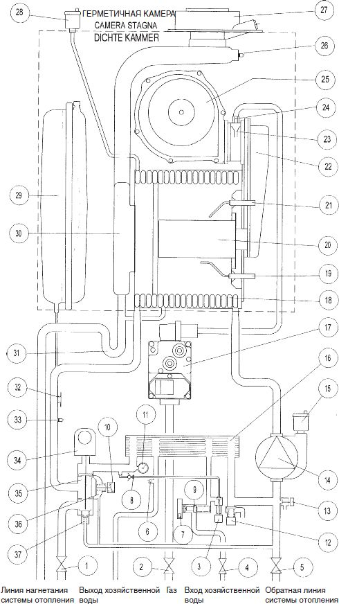Функциональная схема котла Baxi LUNA HT 280