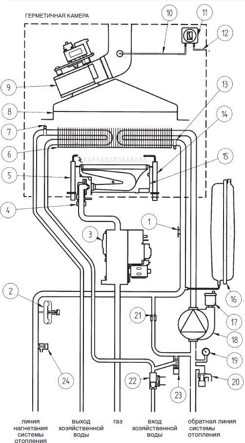 Функциональная схема котла Baxi MAIN-5 24 Fi