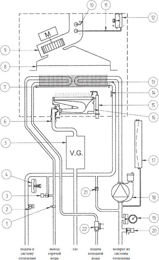 Функциональная схема котла Baxi MAIN Four 18 F