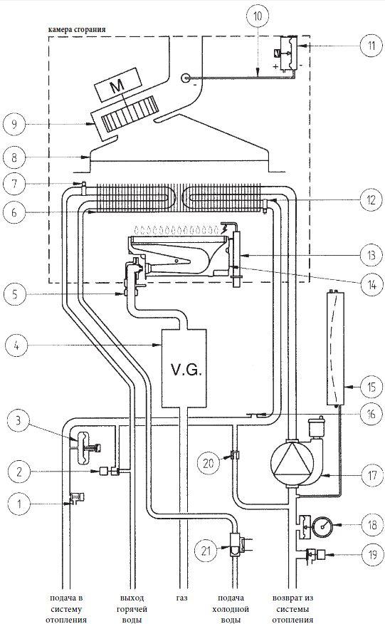 Функциональная схема котла Baxi MAIN Four 240 F