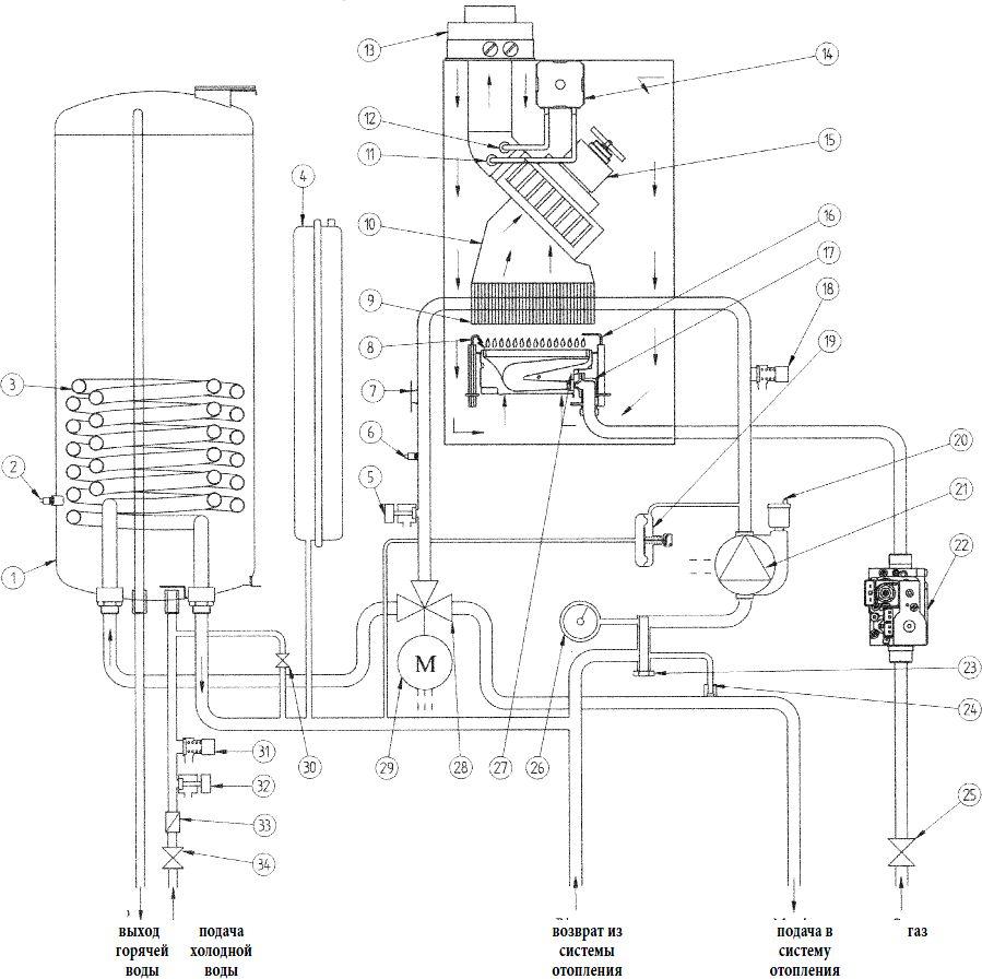Функциональная схема котла Baxi NUVOLA-3 B40 280Fi