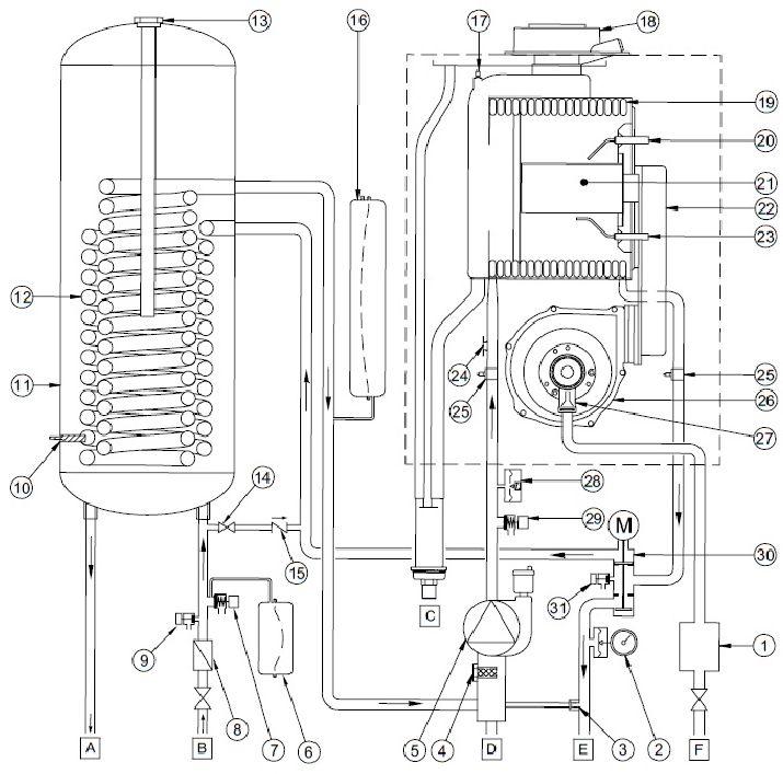 Функциональная схема котла Baxi NUVOLA Duo-tec+ 16 GA