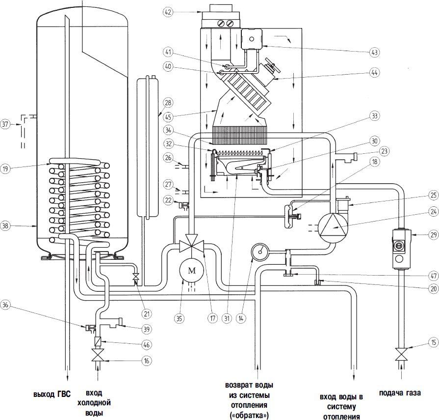 Функциональная схема котла Baxi NUVOLA 240 Fi
