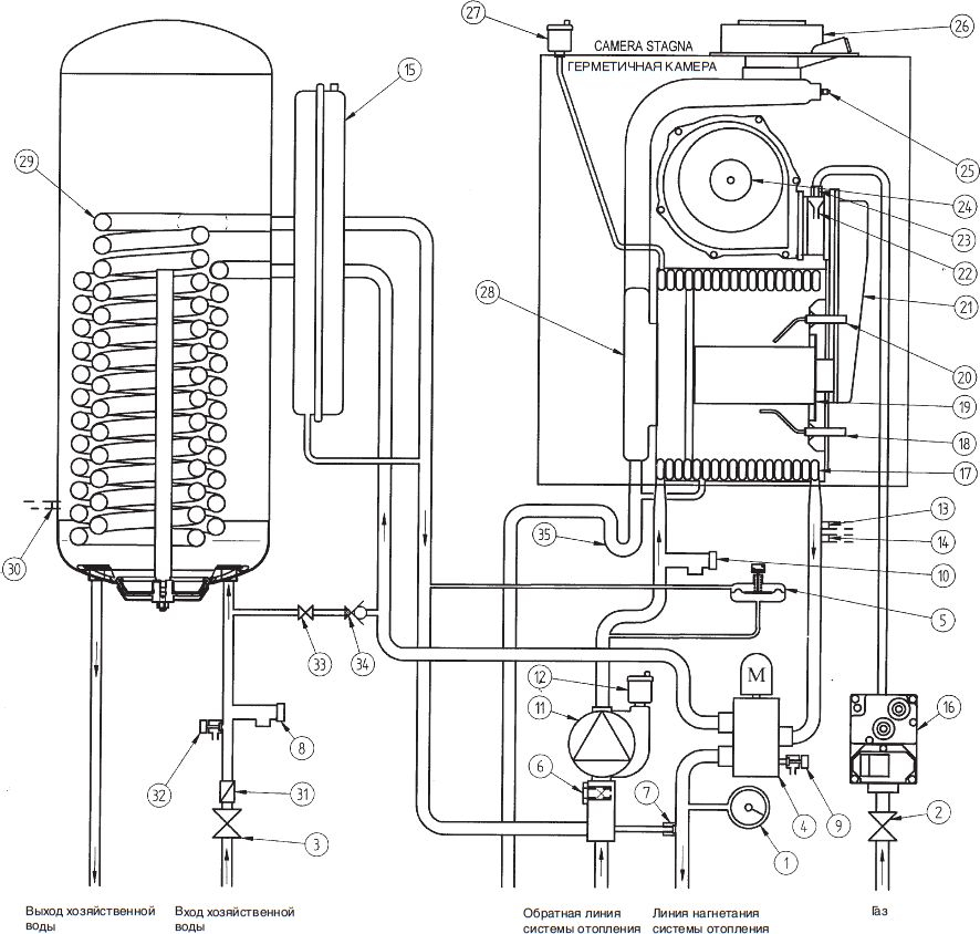 Функциональная схема котла Baxi NUVOLA HT 330