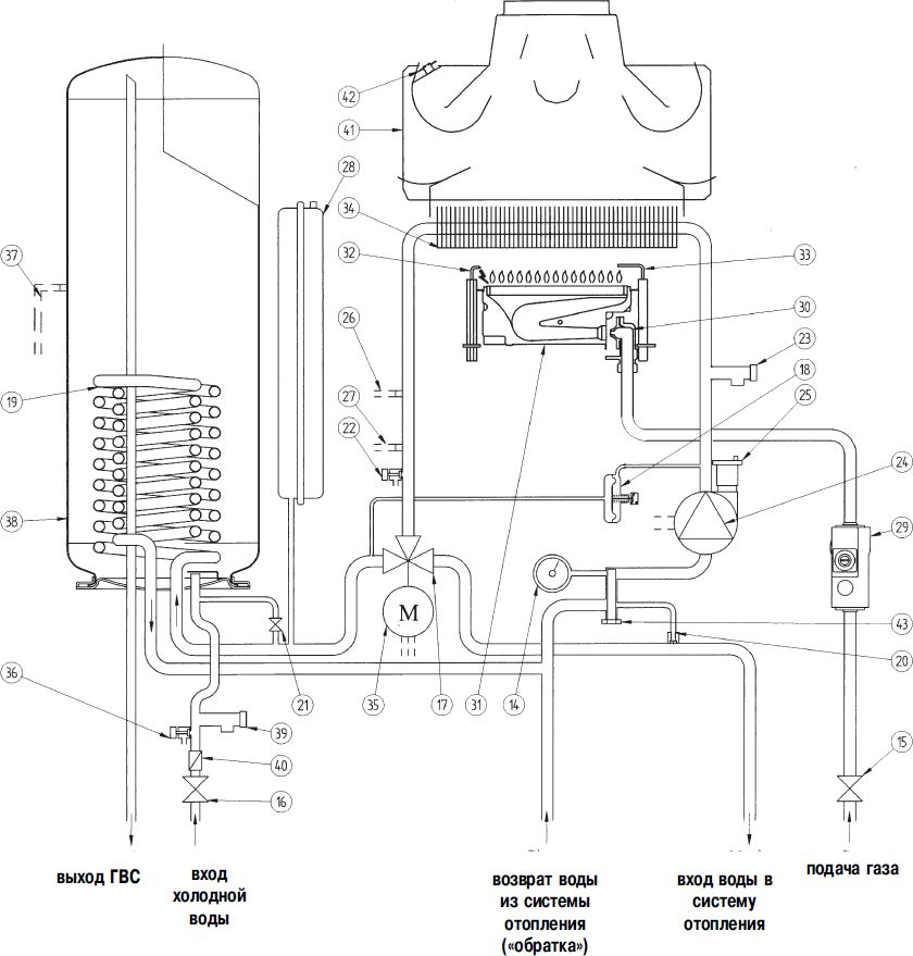 Функциональная схема котла Baxi NUVOLA 240 i
