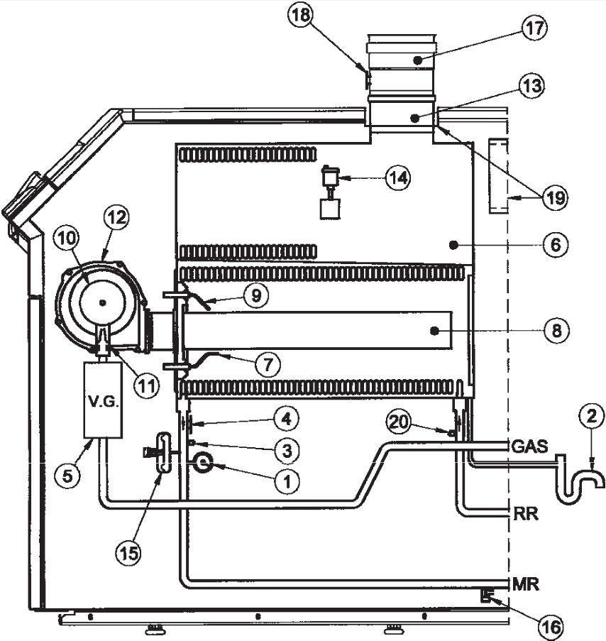 Функциональная схема котла Baxi POWER HT 1.650