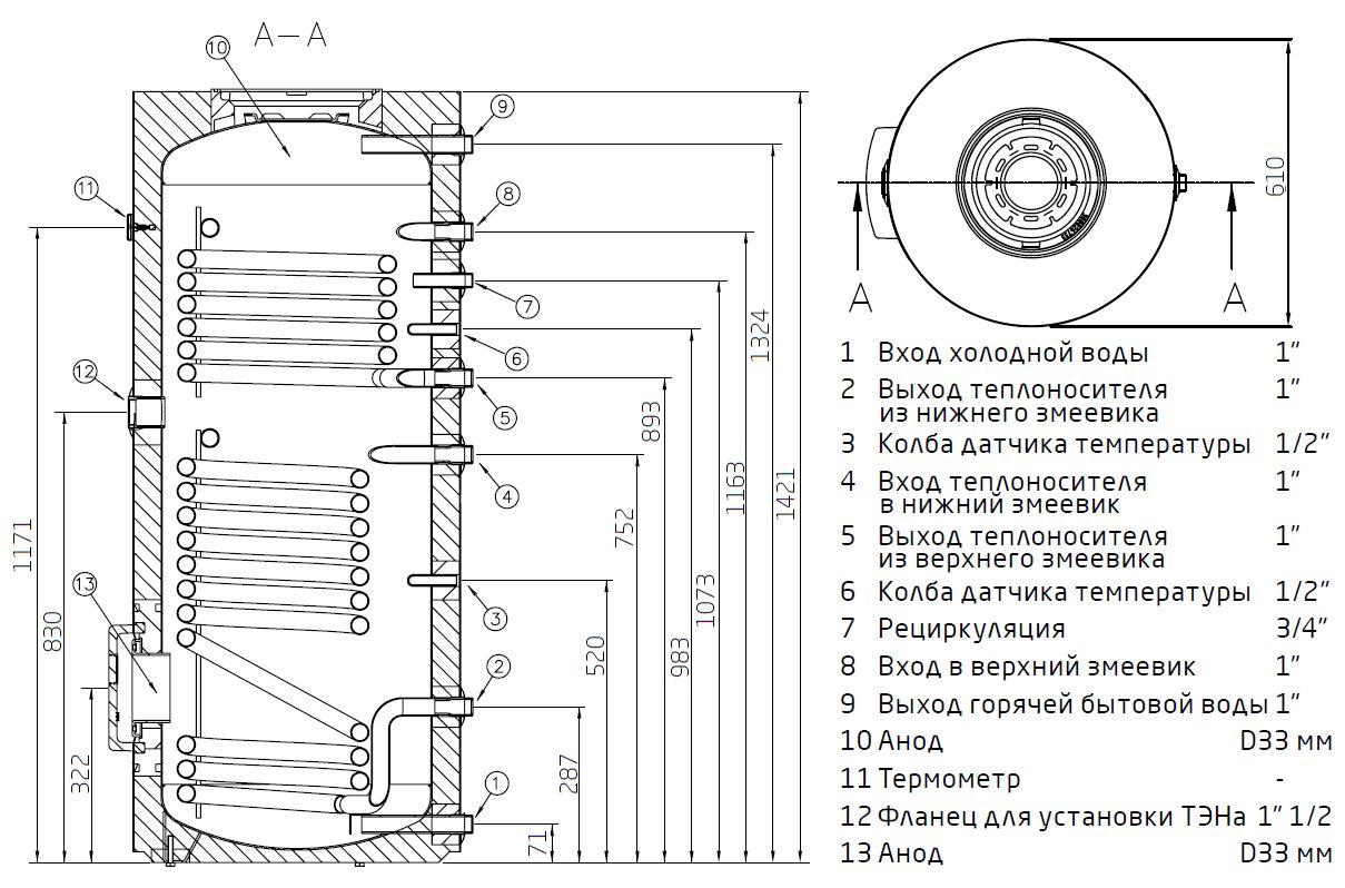 Габариты бойлера Baxi UBVT 200 DC