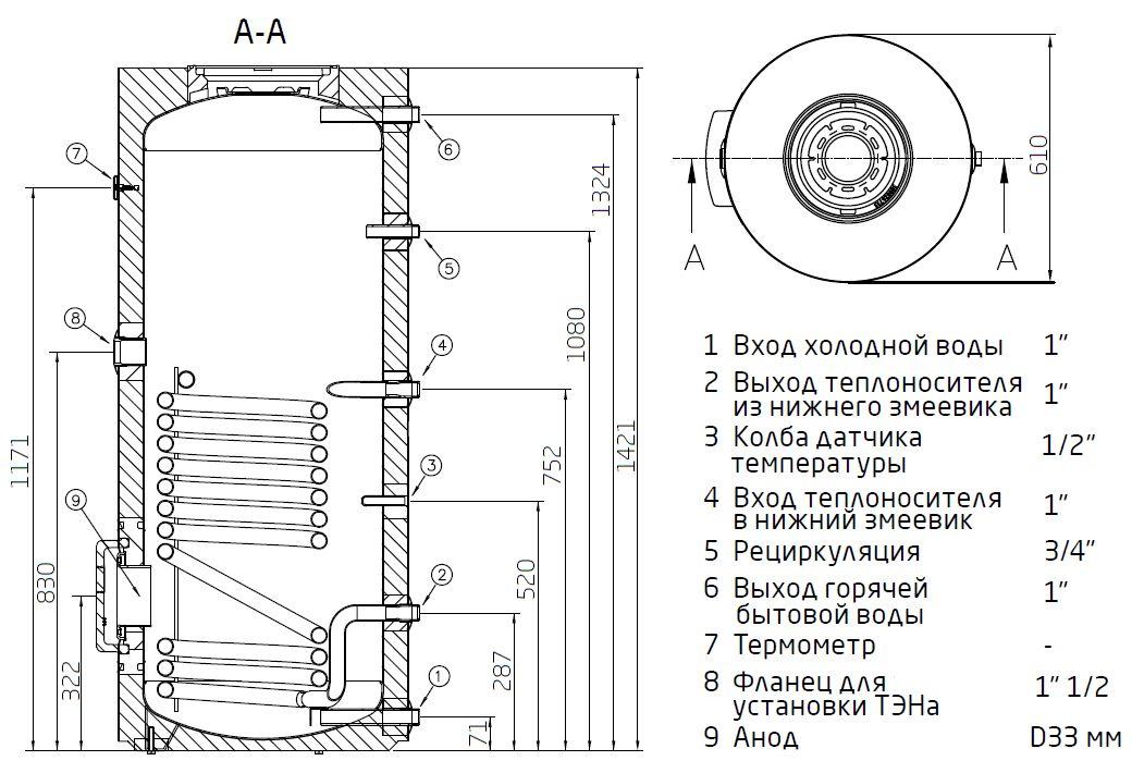Габариты бойлера Baxi UBVT 200 SC