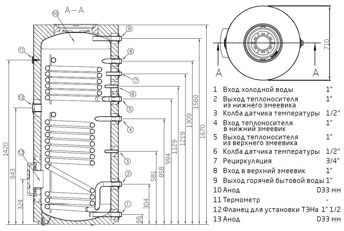 Габариты бойлера Baxi UBVT 400 DC