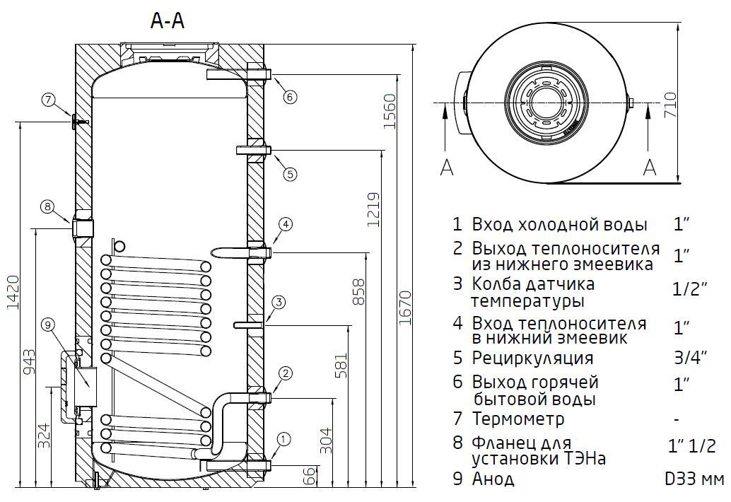 Габариты бойлера Baxi UBVT 400 SC