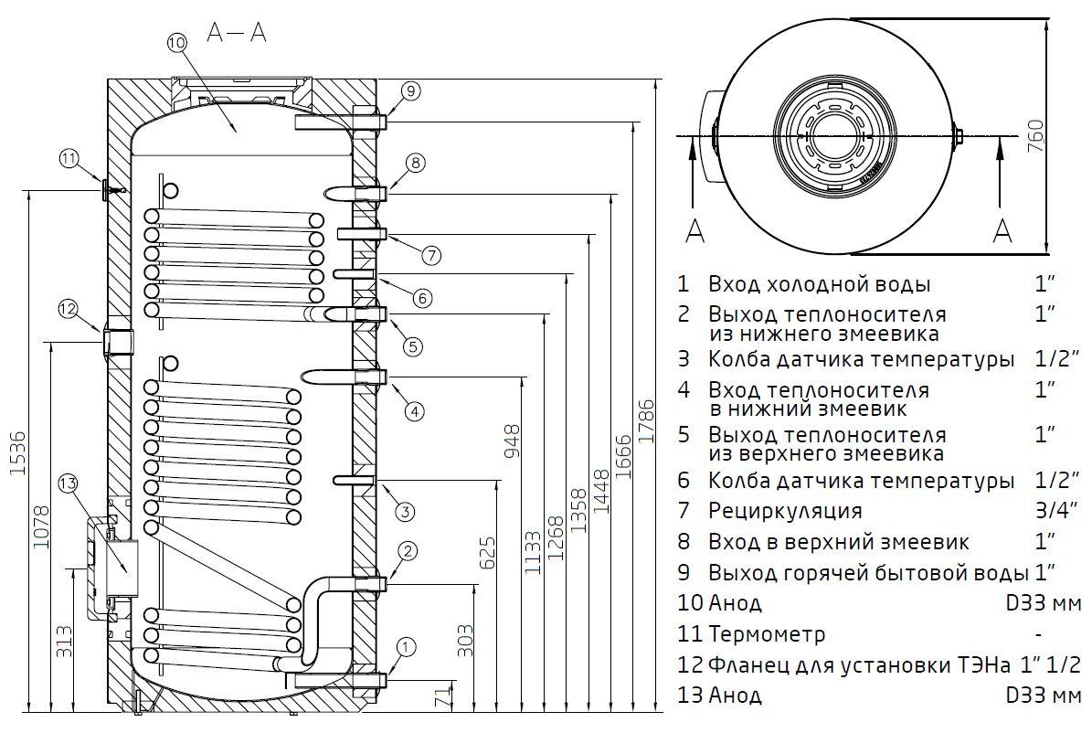 Габариты бойлера Baxi UBVT 500 DC