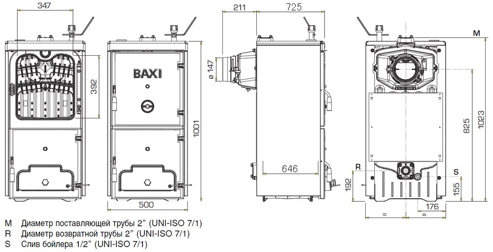 Габариты котла Baxi BPI-Eco 1.450