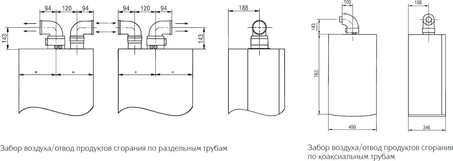 Габариты газового котла Baxi ECO-3 240 Fi
