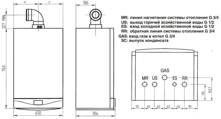 Габариты газового котла Baxi LUNA HT 1.280