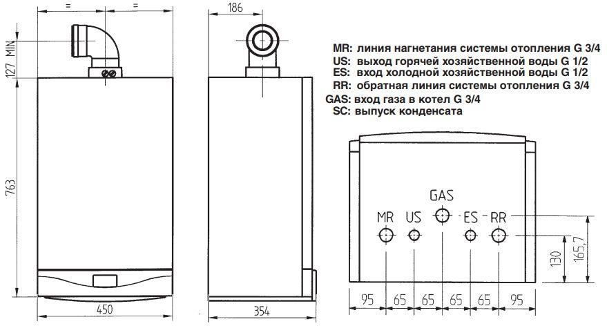 Габариты газового котла Baxi LUNA HT 280