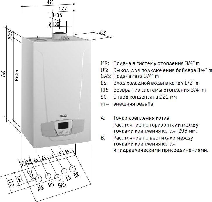 Габариты газового котла Baxi LUNA Platinum+ 1.32 GA