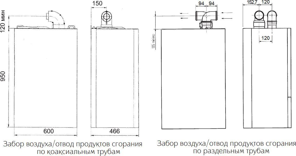 Габариты газового котла Baxi NUVOLA-3 B40 280Fi