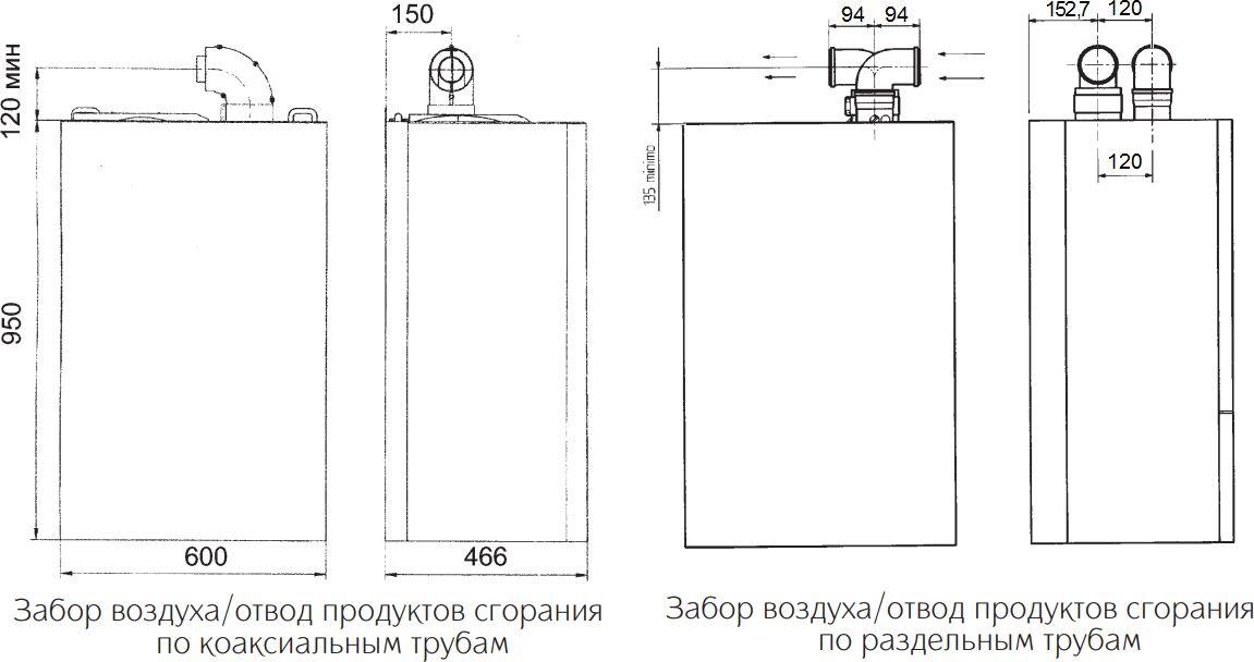 Габариты газового котла Baxi NUVOLA-3 Comfort  280Fi