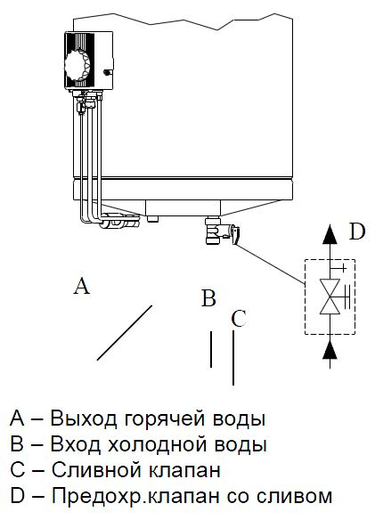 Гидравлическое подключение к водонагревателю Baxi SAG-3 50